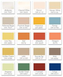 resource list of how to pick house paint colors