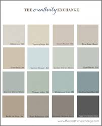 Bathroom Color Ideas Pinterest The Most Popular Paint Colors On Pinterest Creativity Mondays