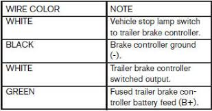 towing safety towing a trailer technical and consumer