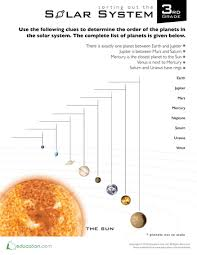 planets worksheets free worksheets library download and print