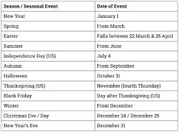 seasonal content recommendations help center
