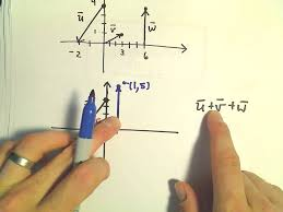 sketching sums and differences of vectors youtube