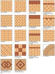 brick walkway patterns mortar base brick driveway laying tips