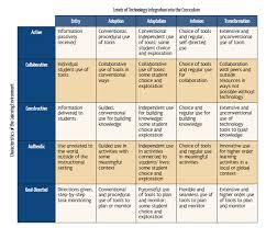 sample engineering work plan professional resumes example online