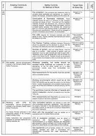 health u0026 safety policy statement part 3 u2013 brith services ltd