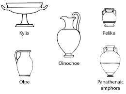 Greek Vases History Names Shapes And Functions Of Ancient Greek Objects A Changing