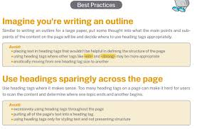 Where To Seeking Seeking Alpha Author Experience 132 Adjusting Subheadings For