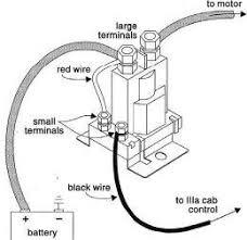 chevy western plow wiring diagram meyer vbox salt spreader