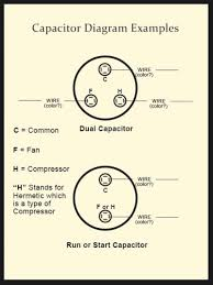 compressor start capacitor wiring diagram dolgular com