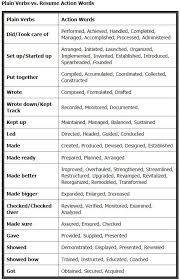 resume action words yale best 25 resume action words ideas on pinterest resume key words
