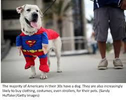 state with most dog owners 2016 small business labs pet trends