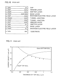 patent us20040187912 multijunction solar cell and current
