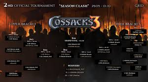 cossacks 3 on steam
