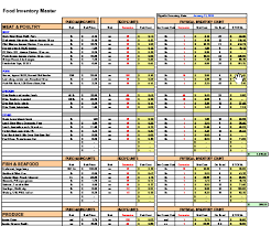Restaurant Inventory Spreadsheet by Restaurant Inventory Spreadsheet Rimw Food Inventory Gif Loan