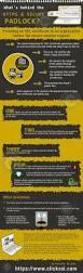 best 25 gcse ict ideas on pinterest study websites hacking