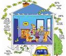 How <b>energy efficient</b> is that <b>home</b>? We're 30% more <b>efficient</b> than a <b>...</b>