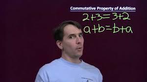 videos art of problem solving