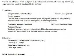 Pictures Of Good Resumes Essay The Fall Of The House Of Usher Average Homework Time For 5th
