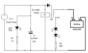 solarpowerbatterycharger gif