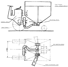 chapter 16 design of pumping stations
