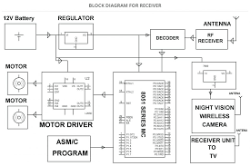 diy solar panel system wiring diagram pdf three phase turbine hookup