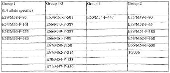 patent wo2006038794a2 pmmov resistant capsium plants google