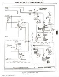 john deere gator 825i wiring diagram how can i get an electrical