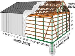 How To Build A Detached Garage Howtospecialist How To by How To Build A Pole Barn Garage Garage Pinterest Pole Barn