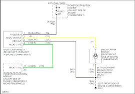 jeep renegade wiring diagram liberty radiator fan not working