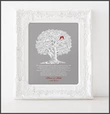 wedding gift ideas from parents wedding gift ideas from parents to and groom wedding ideas