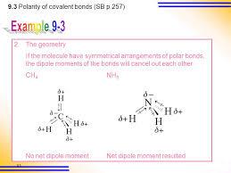 intermediate type of bonding ppt video online download