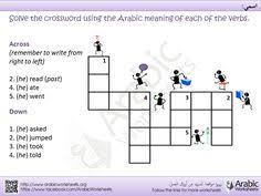 تعلم العربية learn arabic أيام الأسبوع days of the week via