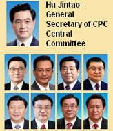 Central Cabinet Ministers Brief Introduction To China U0027s Cabinet Ministers