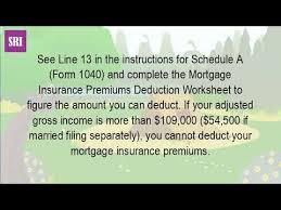is mortgage insurance tax deductible youtube