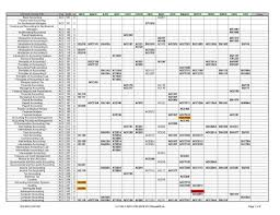 Guest List Spreadsheet Template Free Project Management Spreadsheet Task Tracking Spreadsheet