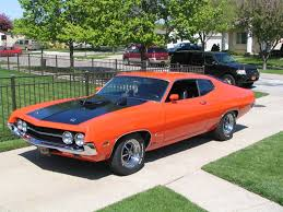 What Was The Starsky And Hutch Car Ford Torino Wikipedia