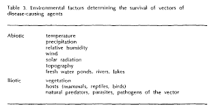 potential health effects of climatic change
