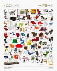 Iconic Chairs Of 20th Century Icons Of Chair Design By Vahid Sadeghi At Coroflot Com U2026 Pinteres U2026
