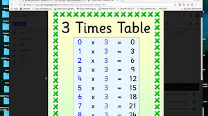 3times Table 3 Times Table Youtube