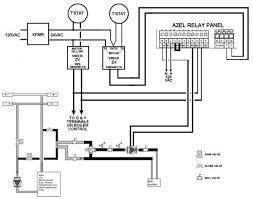 zone valve wiring diagram with zone control diagram wiring