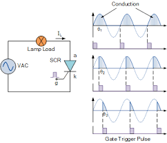 thyristor or silicon controlled rectifier tutorial