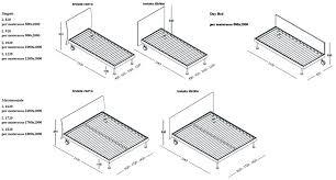 larghezza materasso singolo letto singolo misure canebook us canebook us