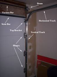 Hudson Overhead Door Hudson Overhead Door Servicerepairs On Garage Doors And Class A Rv