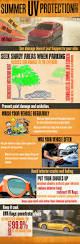 how to protect your car from sun damage infographic poquet