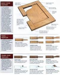 Cabinet Door Plans Woodworking Routing Raised Panels Witch Straight Bit Cabinet Door