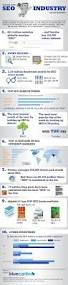 137 best marketing infographics images on pinterest social media
