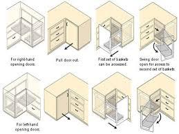 Standard Kitchen Corner Cabinet Sizes Standard Kitchen Corner Base Cabinet Sizes Scandlecandle Com