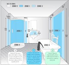Bathroom Lights Zone 2 Bathroom Lights Zone 3 Pinterdor Pinterest Bathroom Designs