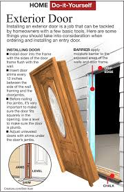How To Make A Exterior Door Install A New Exterior Door And Frame Siouxland Homes