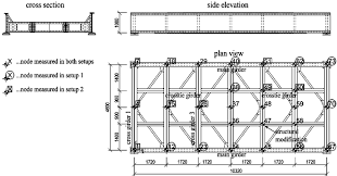 side elevation view side elevation and cross section of the bridge structure